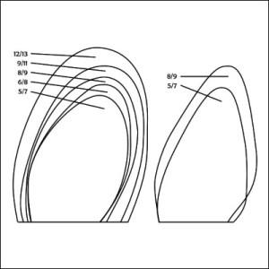 Foam Taps Size Chart